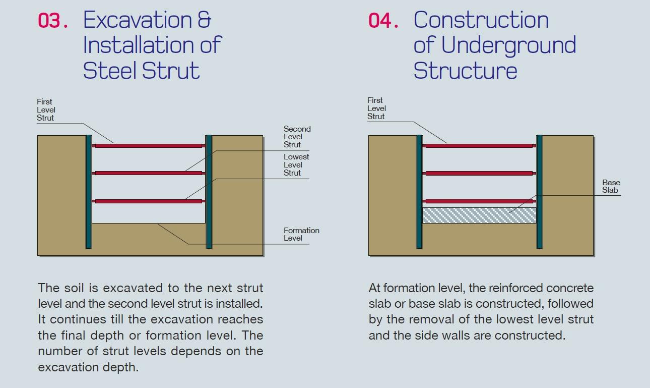 100 Basement Construction Techniques Insulating A