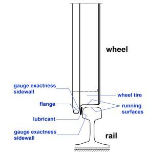 02__wheel_head_vignol_rail_16x12
