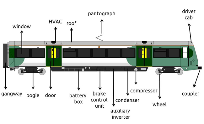 rolling stock2