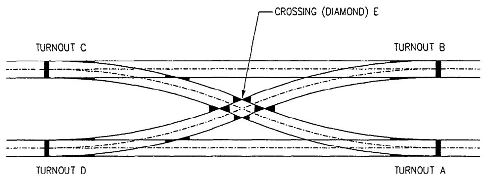 scr2 turnouts Crossover Cable Diagram at n-0.co