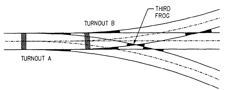 scr5 turnouts Crossover Cable Diagram at n-0.co