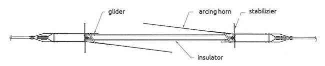 section insulator