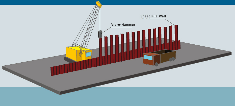Sheet Pile Wall Construction